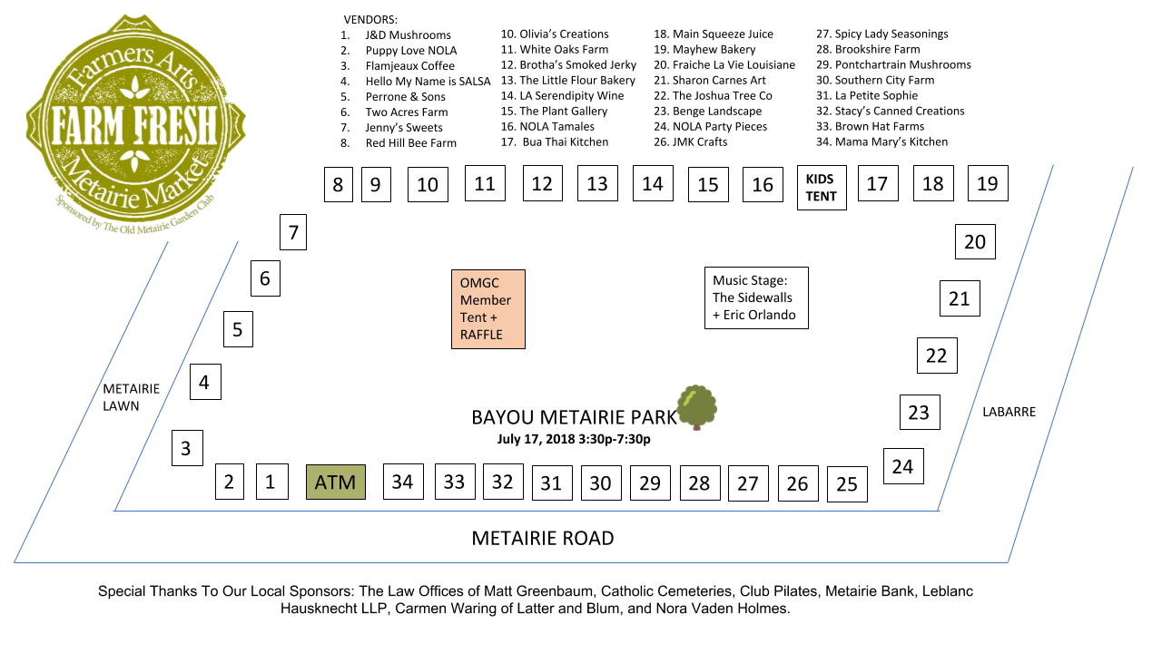 July FAMM Site Map | Old Metairie Garden Club